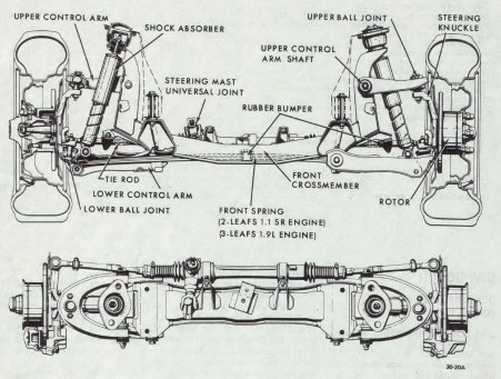 tim s opel gt site front suspension